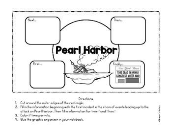 World War II: Pearl Harbor