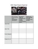 World War II Players Graphic Organizer