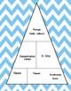 World War II Pyramid Game