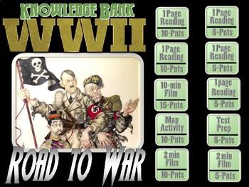 World War II (Road to War, 1930 to 1939) Digital Knowledge Bank