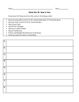 World War II Road to War Graphic Organizer with Answer Key
