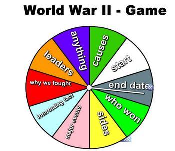 World War II - SmartBoard Game & Introduction