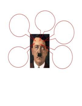 World War II: The Evolution of Adolf Hitler