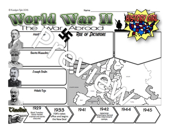 World War II- The War Abroad: PowerPoint and Student Infographic Notes