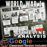 World War I Timeline Activity (WWI) and Distance Learning Version