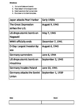 World War II Timeline Activity