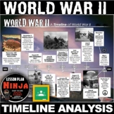 World War 2 Timeline Activity (WWII)