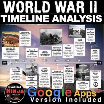 World War 2 Timeline Activity (WWII)
