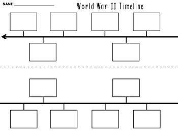 World War II Timeline Activity (World War 2, WWII, WW2)