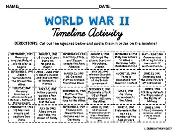 World War II Timeline Activity World War 2 WWII WW2 3338293 on Pre K