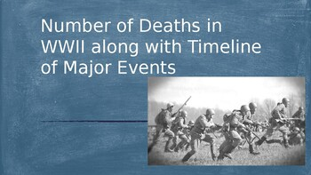 World War II Timeline/Casualty Questions