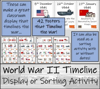 World War II Timeline Display and Sorting Activity
