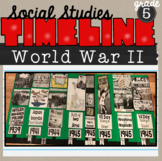 World War II Timeline SS5H4