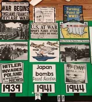 World War II Timeline SS5H4