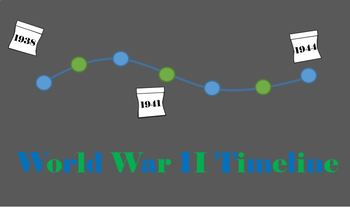 World War II Timeline Template
