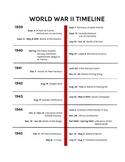 World War II Timeline (with dates)