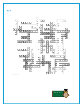 World War II Trivia Crossword—54 Clues! Fun and unique!