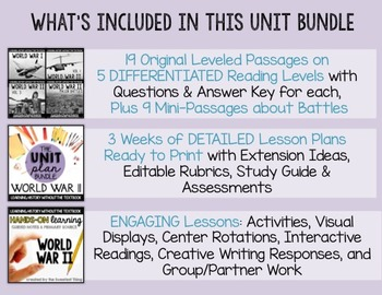 World War II UNIT (without passages)