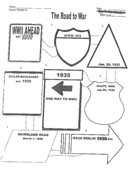 World War II Unit plan Part 2/6 - great Unit Plan!!!