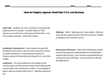 World War II United States & Germany - the beginnings
