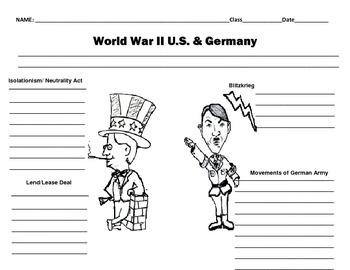 World War II United States & Germany - the beginnings