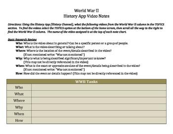 World War II Video Notes