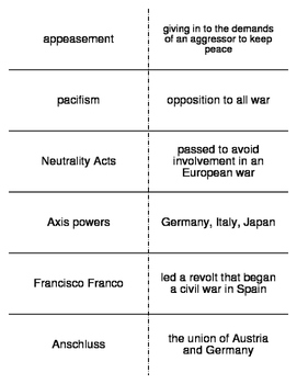 World War II Vocabulary Flash Cards for World History