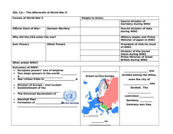 World War II (WWII) Summary & Cold War Intro