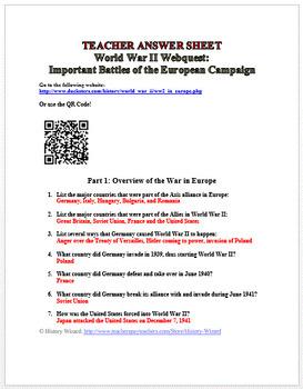 World War II Webquest: Important Battles of the European Campaign