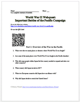 World War II Webquest: Important Battles of the Pacific Campaign