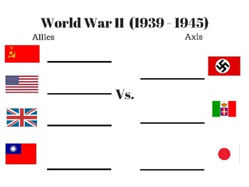 World War II countries and leaders Graphic Organizer