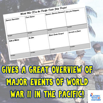 World War II in the Pacific Comic Strip Project