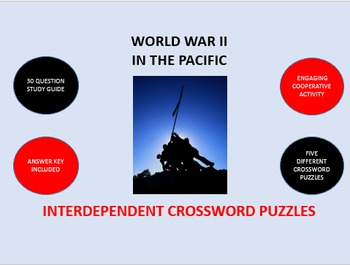 World War II in the Pacific: Interdependent Crossword Puzzles Activity