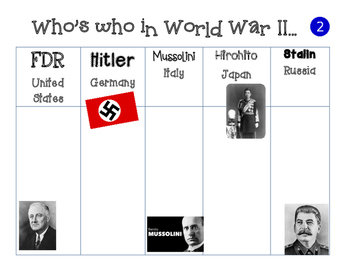 World War II {interactive notebook}