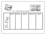 World War II {notes}