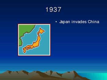 World War II Power point presentation