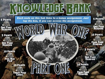 World War One, Phase One (1914 to 1916) Digital Knowledge Bank