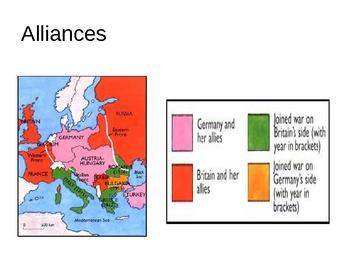 World War One Power Point