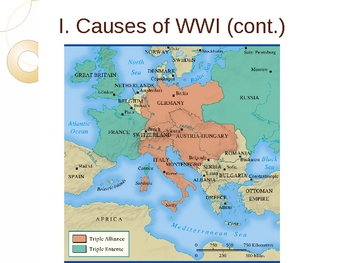 World War One Powerpoint