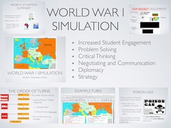 World War 1 Simulation Activity Lesson Home School + 1 Yea