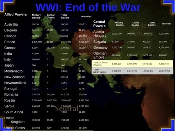 World War One: U.S. Perspective - PART - END OF THE WAR