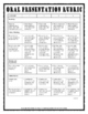 World War One (WWI) Battles - Research Project with Rubric