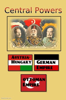 World War One Word Wall Posters A-Z