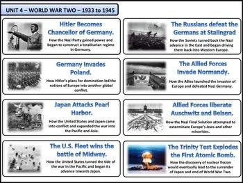 World War Two - Complete Unit Bundle