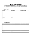 WWII Dictators Research Worksheet