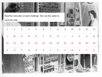 World War Two Fractions Code Breaking Lesson
