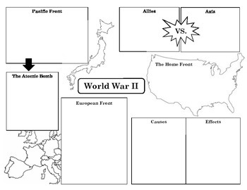world war two graphic organizer by curriculum candy tpt. Black Bedroom Furniture Sets. Home Design Ideas