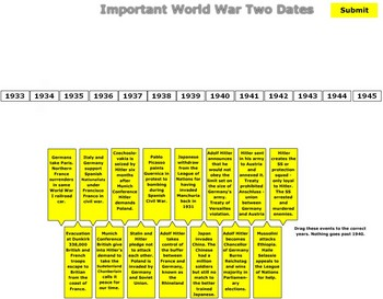 World War Two - Important Dates - Bill Burton