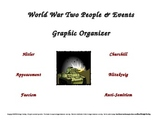 World War Two People and Events