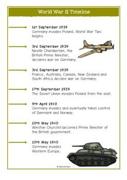World War Two Timeline